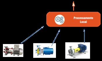 figura-central-motores